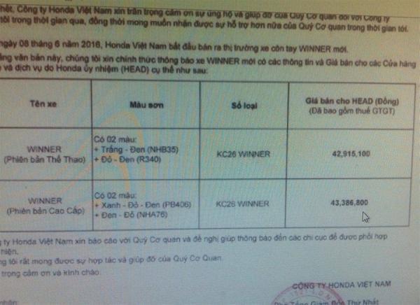 Giá xe Winner 150 đang trong 'thời loạn' tại các đại lý vào những ngày tháng 6