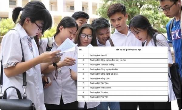 Nghệ An: Điều chưa biết về lớp học có 39/40 em đỗ đại học